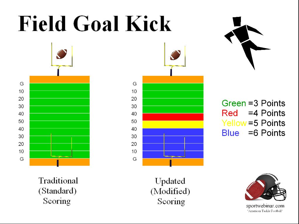 American Tackle Football (2)